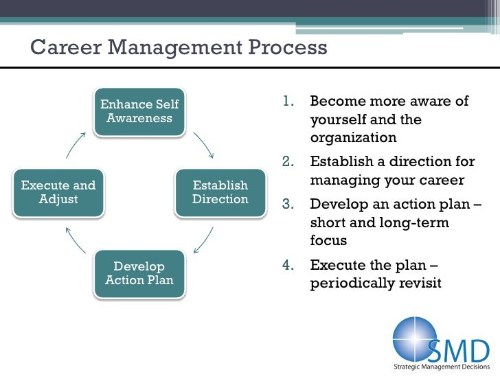 career aspirations short term long goals mba values Tag archives: career goals october 3  about how to explain your career goals tagged career goals, essay advice, long term goals, mba application, mba.