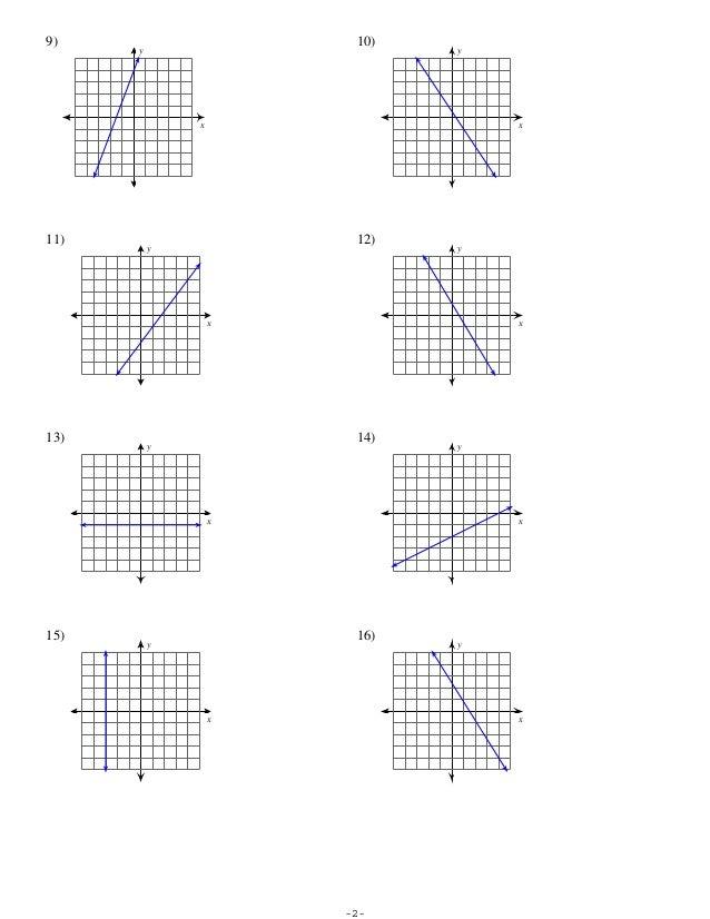 slope intercept form worksheets pdf records graphing slope intercept form worksheets math aids. Black Bedroom Furniture Sets. Home Design Ideas