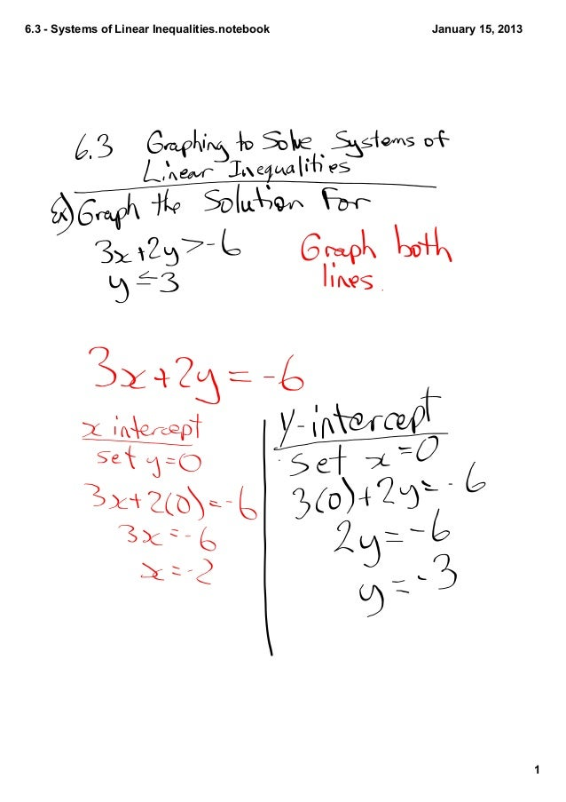 6.3   graphing to solve systems of linear inequalities