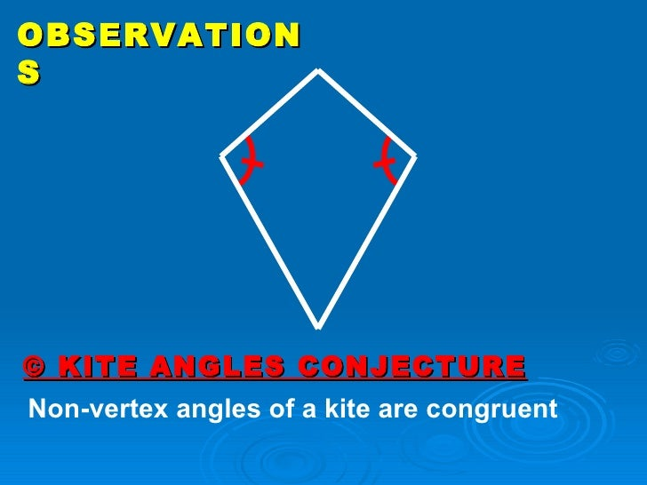 Kite Angles Conjecture