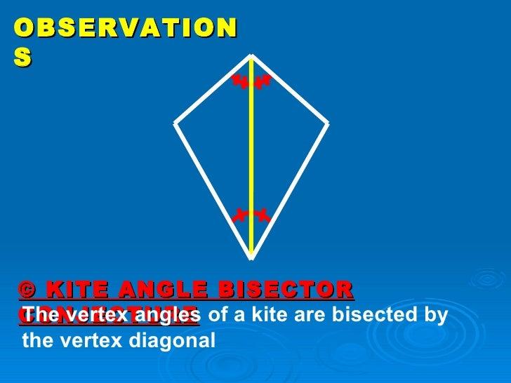 Kite Angle Bisector