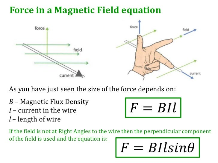 the electromagnetic force: an equation essay Abstract traditional analysis of permanent magnet synchronous machines has focused upon establishing a  (or voltage) and the electromagnetic force created to .