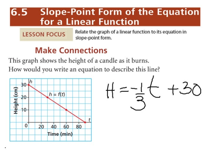 6.5 slope point equation
