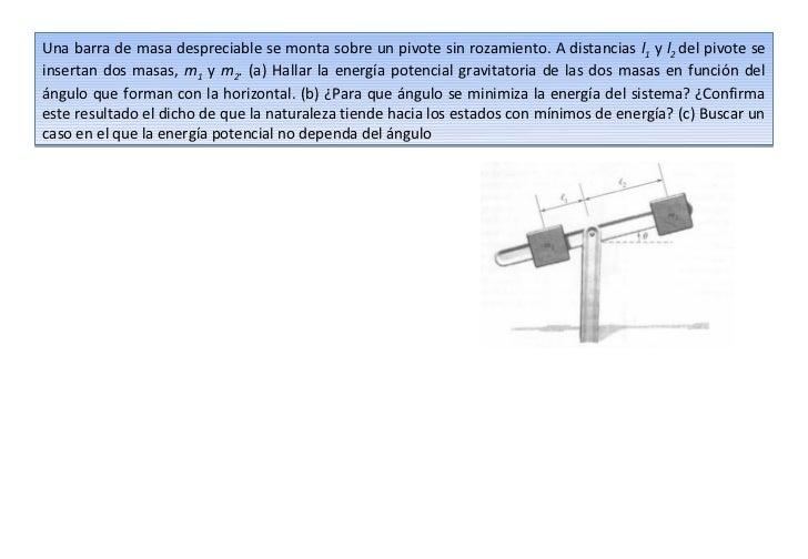 Una barra de masa despreciable se monta sobre un pivote sin rozamiento. A distancias l1 y l2 del pivote seinsertan dos mas...