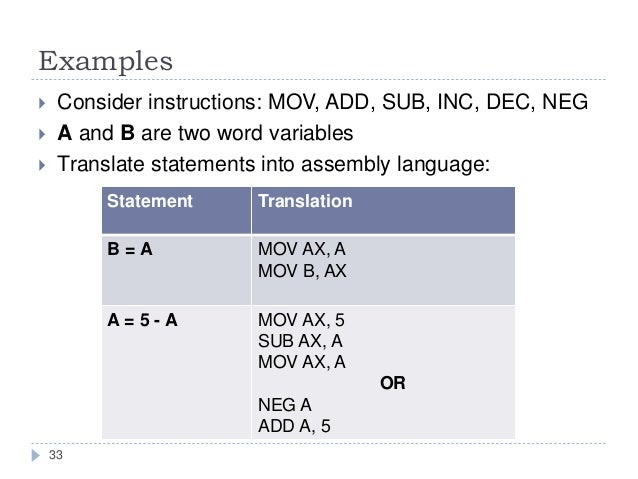 assembly language essay Avail the best assembly language assignment help and writing service from programming language experts for higher grades your identity is always kept confidential.