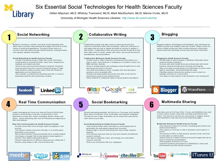 6 Essential Social Technologies for Health Sciences Faculty Poster
