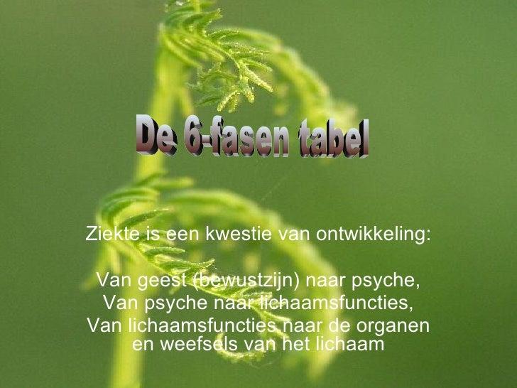 Ziekte is een kwestie van ontwikkeling: Van geest (bewustzijn) naar psyche, Van psyche naar lichaamsfuncties, Van lichaams...