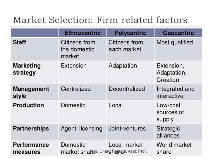 political factors affect global domestic marketing Expert marketing advice on student questions: global and domestic marketing posted by anonymous they affect global and domestic marketing decsions in many ways these are just examples for political factors.