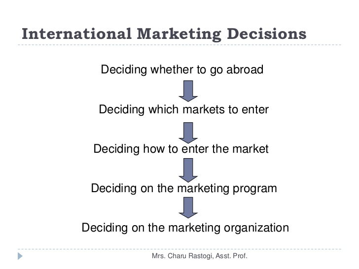 international marketing product decision 6 information for international market(ing) decisions 322  10 product decisions 580  15 organization of international marketing activities 921.