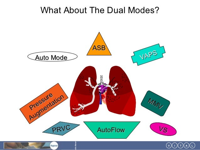 What About The Dual Modes?                              ASB                                             S Auto Mode       ...