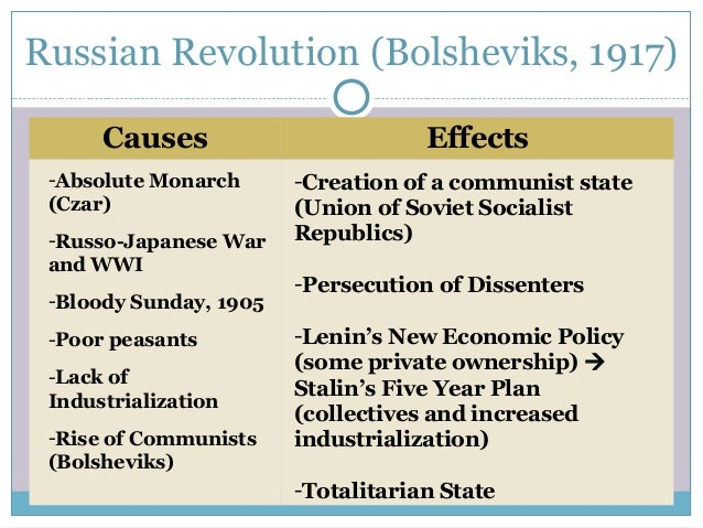 French revolution and russian revolution essay