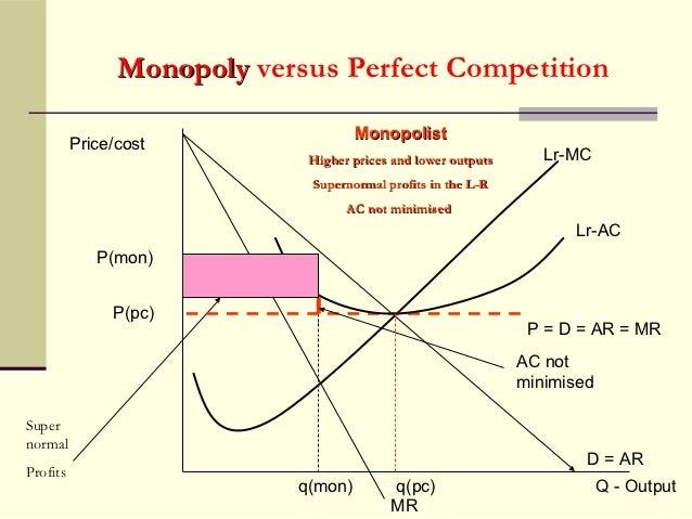 monopolistic competition vs perfect competition essay Find essay examples perfect competition, monopolistic, oligopoly, monopoly competition vs monopolistic competition in a perfectly competitive market.