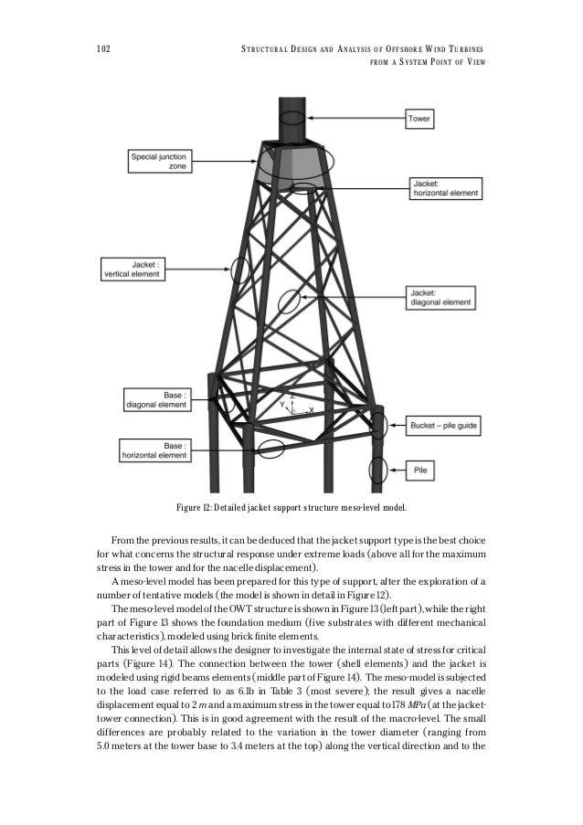 dynamics of floating offshore structures pdf
