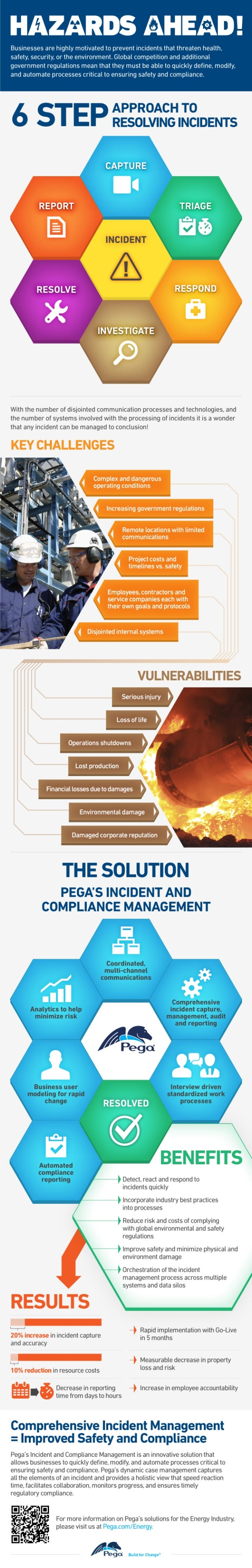 6 Step Approach to Resolving Incidents Infographic