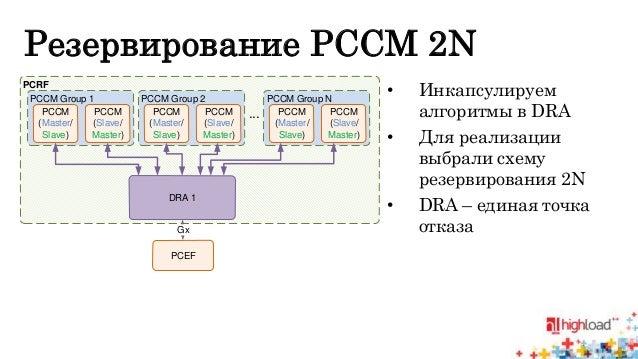 Резервирование PCCM 2N