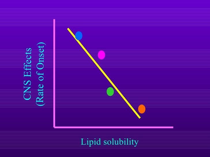 methylcobalamin and pregabalin side effects
