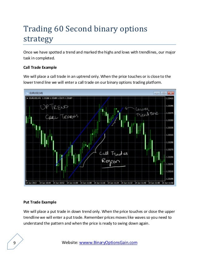 60 seconds binary options strategy pdf