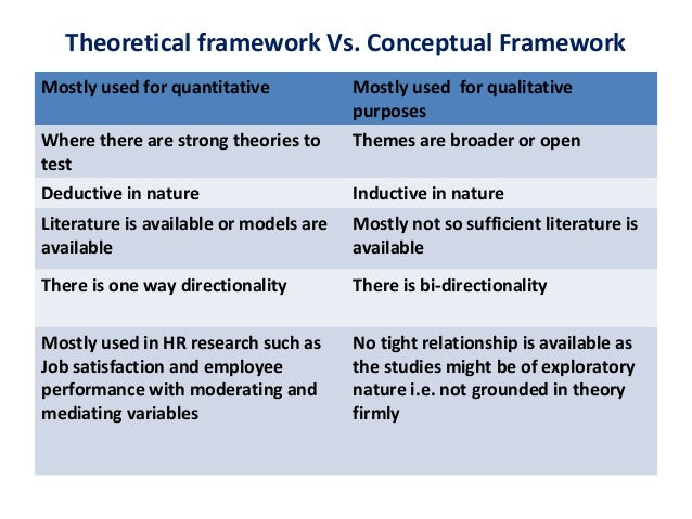 types of theoretical framework