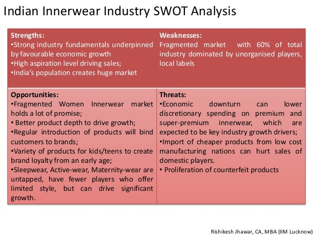 swot analysis of indian fashion industry Apparel & fashion co_15711 pages:  sports apparel industry overview:  swot analysis enables to study the internal environment of the leading companies for.