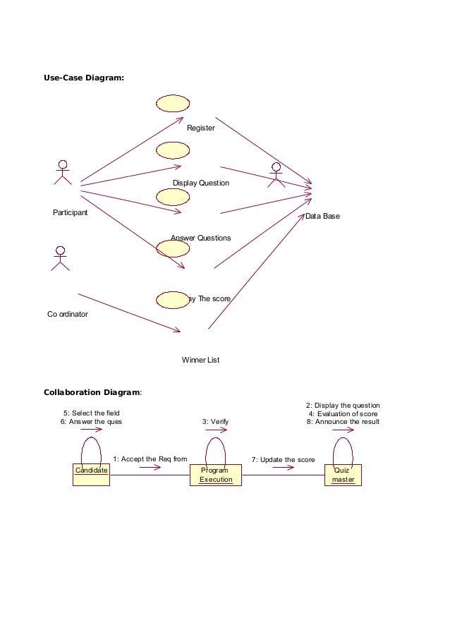cs   case tools lab manual    diagram  quiz system     use case