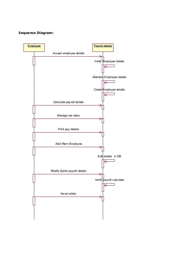 cs   case tools lab manual    payroll details    issue salary     sequence diagram