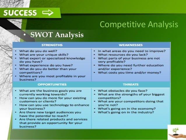 Competitor analysis business plan