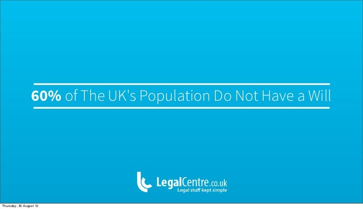 60% of the uk's population do not have a will