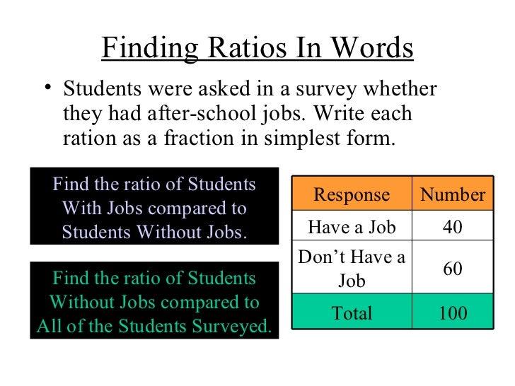 simplified essay format