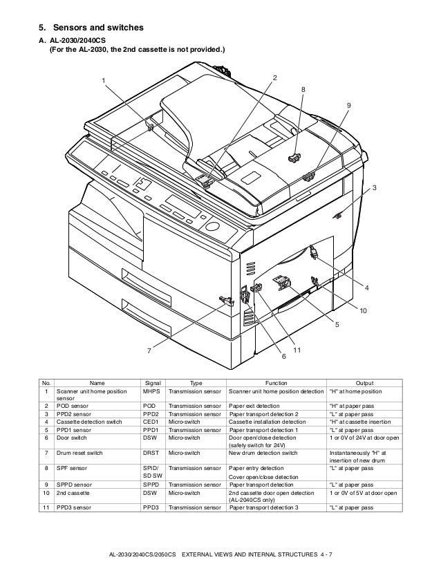 61168147 manual-de-servicio-sharp-al-2030-2040cs-2050cs