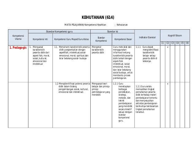 KEHUTANAN (614) MATA PELAJARAN/Kompetensi Keahlian Standar Kompetensi guru Kompetensi Utama  Kompetensi Inti  Kompetensi G...