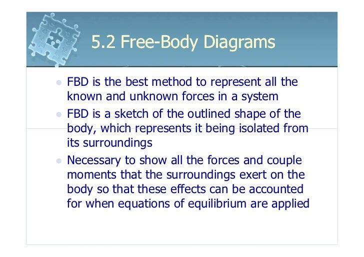 5.2 Free-Body DiagramsFBD is the best method to represent all theknown and unknown forces in a systemFBD is a sketch of th...