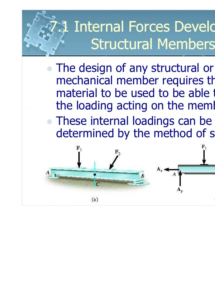 7.1 Internal Forces Developed in       Structural Members The design of any structural or mechanical member requires the m...
