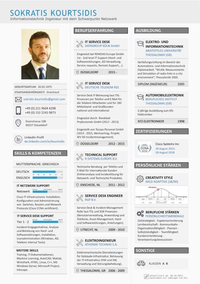 Lebenslauf Dipl.-Ing. (Uni) SOKRATIS KOURTSIDIS Aktueller Stand: 6. Oktober 2015 Seite 1 Lebenslauf PERSÖNLICHE DATEN Vorn...