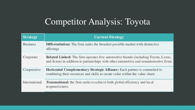 local motors case study analysis This case study analyses local motors' business strategy and talks about their abilities to succeed.