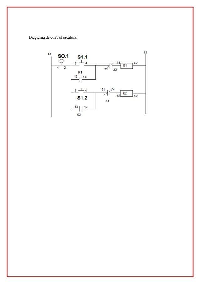Control inversion rack - 3 part 1