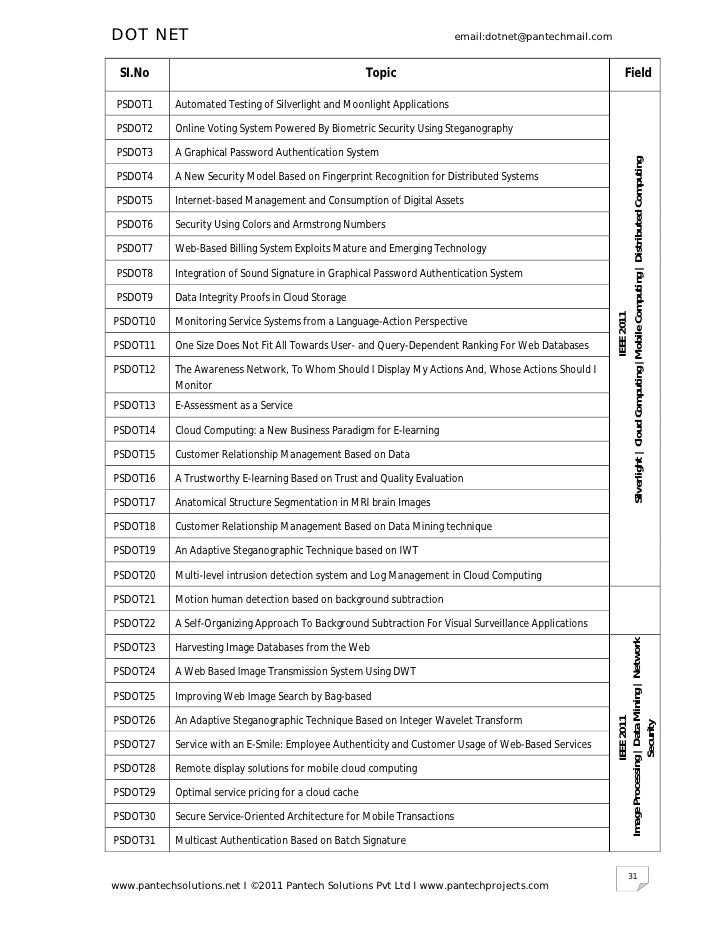 IEEE 2011-2012 dotnet-net-applcation-vb-net-asp-net-c-ado-net-application-system-networking-cloud-computing-data-mining-datamining-distributed-computing-silverlig