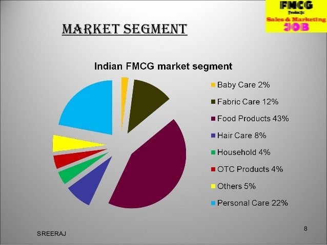 sales improve in fmcg sector