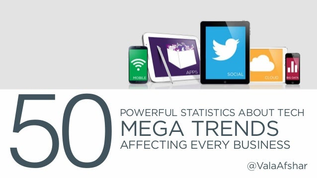 POWERFUL STATISTICS ABOUT TECH MEGA TRENDS AFFECTING EVERY BUSINESS @ValaAfshar50