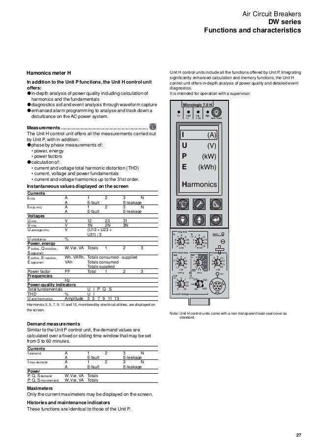 air circuit breakers dw series