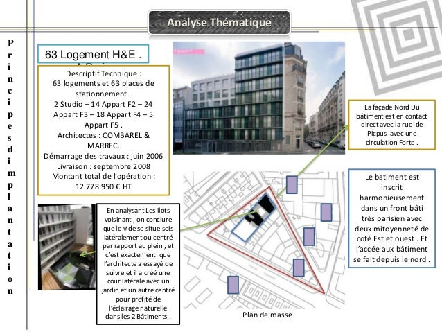 Analyse Thématique 63 Logement H&E . A ParisDescriptif Technique : 63 logements et 63 places de stationnement . 2 Studio –...