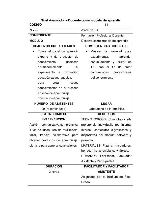 Nivel Avanzado – Docente como modelo de aprendiz CÓDIGO 64 NIVEL AVANZADO COMPONENTE Formación Profesional Docente MÓDULO ...