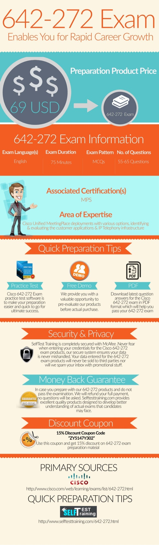 642-272 exam questions - 100% success guaranteed [Infographic]