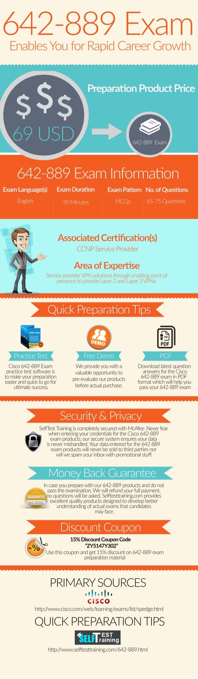 642-889 exam questions & practice tests [Infographic]