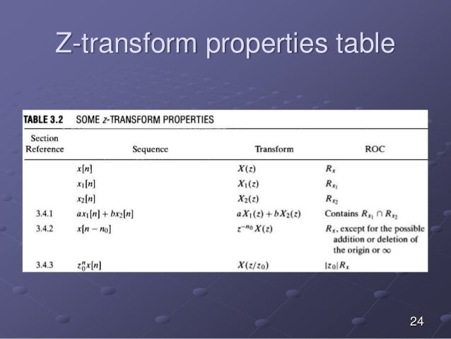 Z transform properties table pictures to pin on pinterest for Table properties