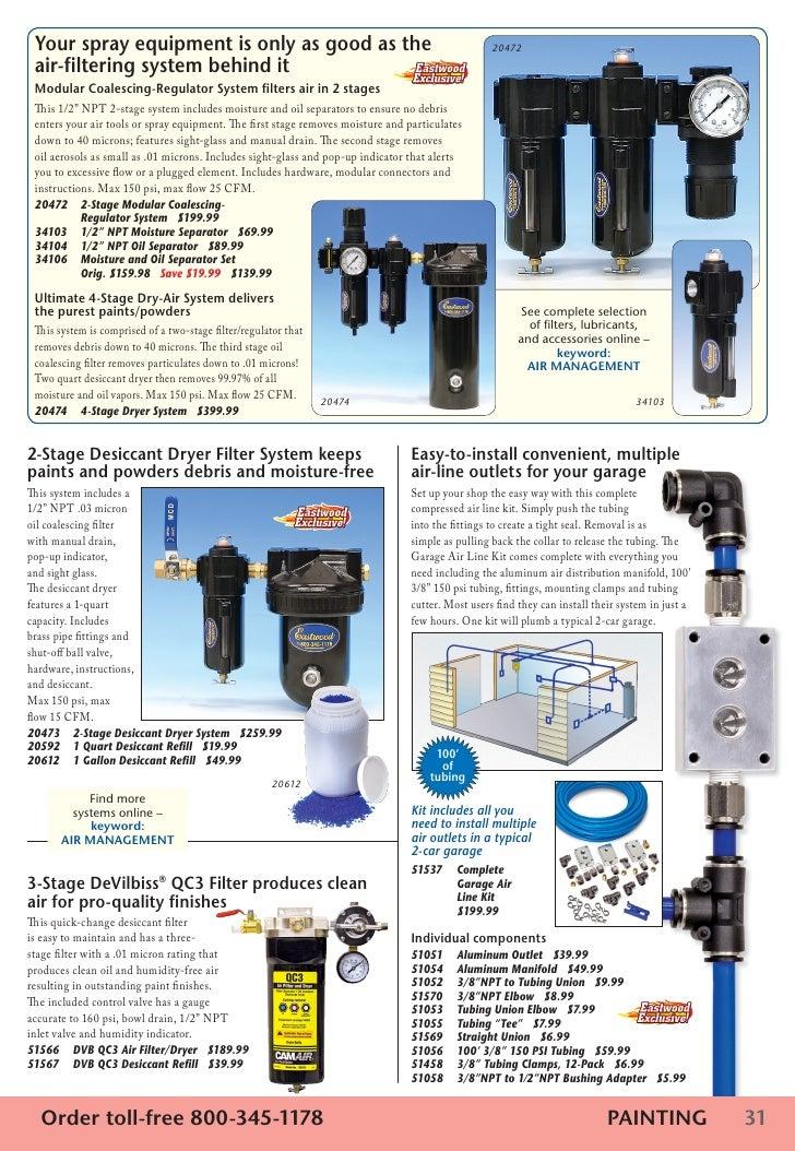 spray-equipment