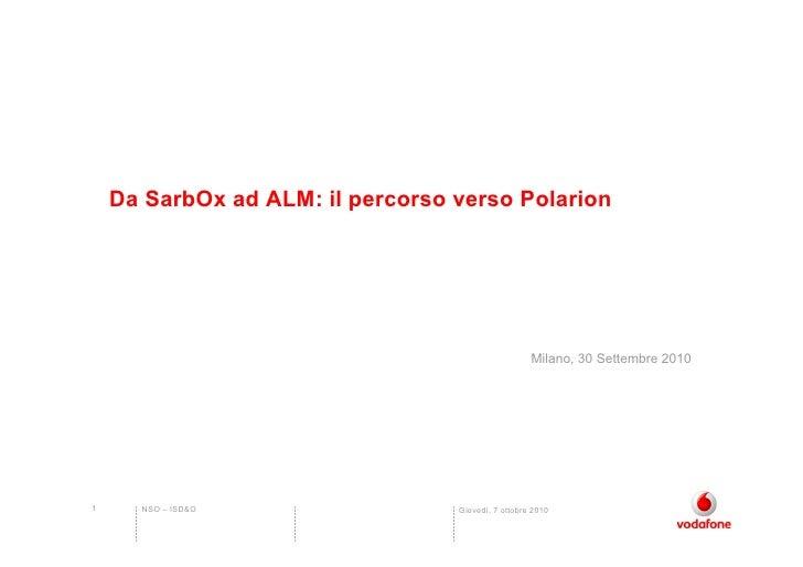 Da SarbOx ad ALM: il percorso verso Polarion                                                    Milano, 30 Settembre 20101...