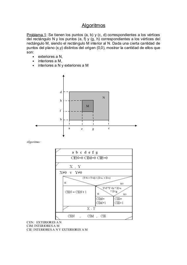 Algoritmos Problema 1: Se tienen los puntos (a, b) y (c, d) correspondientes a los vértices del rectángulo N y los puntos ...