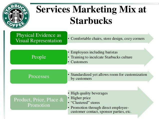 service marketing mix case studies