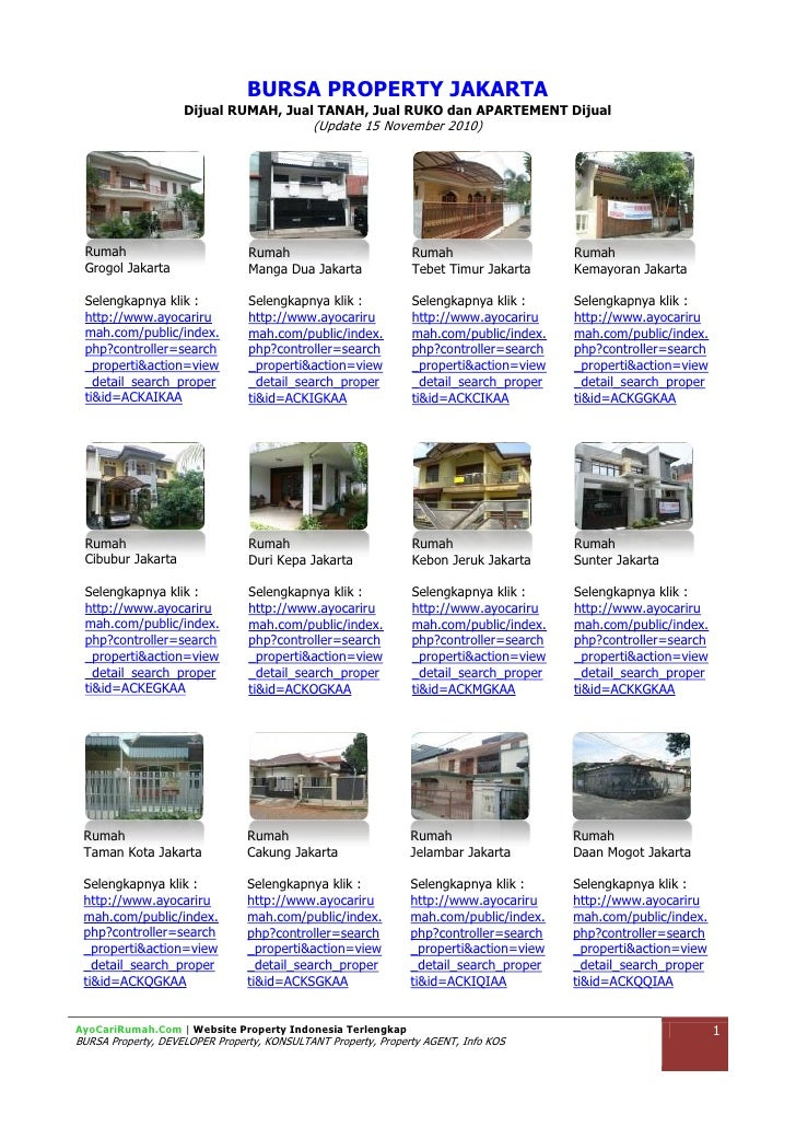 [AyoCariRumah.Com] Bursa Property Murah di Jakarta, Dijual Rumah Tanah Ruko Apartement