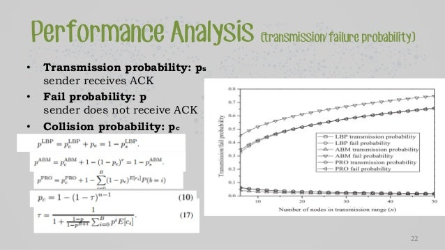 Probability research paper